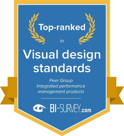 Bissantz DeltaMaster Nummer 1 in Visual Design